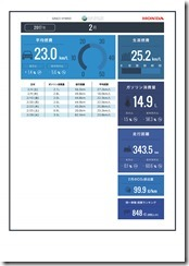 internavi<eco情報>201702